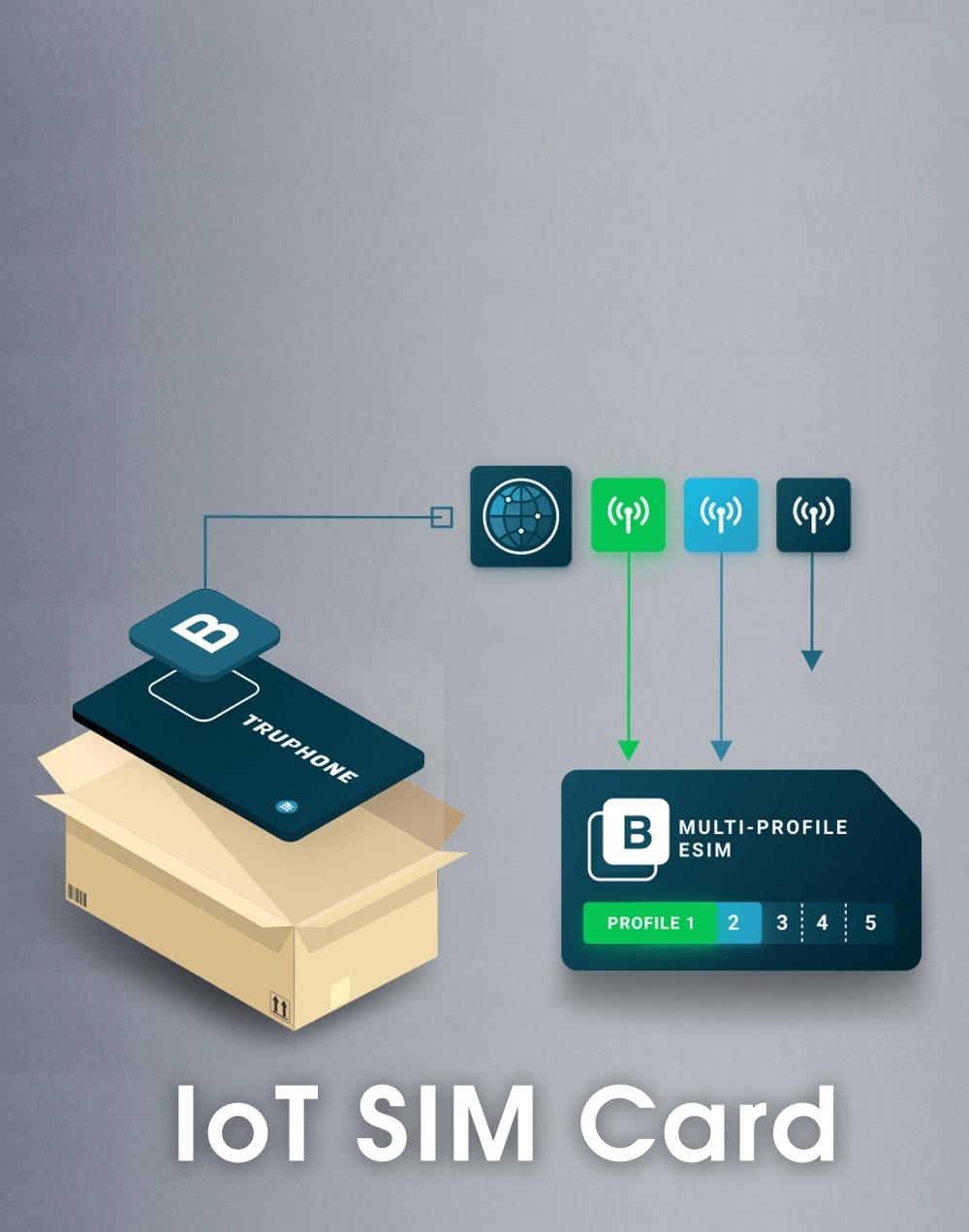 lot sim card